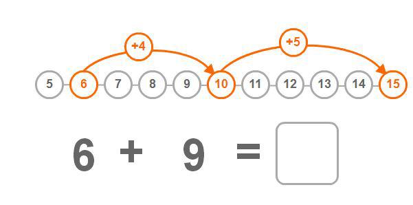 numberline2