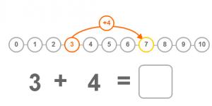 Komodo Number line