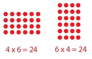 Multiplication Models Worksheets   Array Math Landmark