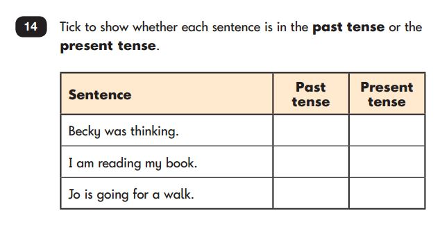 Key Stage 1 Tests Grammar & Punctuation 2